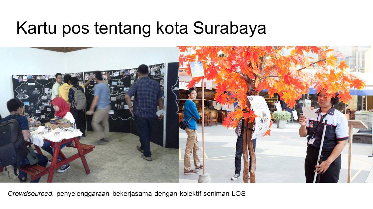Kartu pos tentang kota Surabaya Crowdsourced, penyelenggaraan bekerjasama dengan kolektif seniman LOS