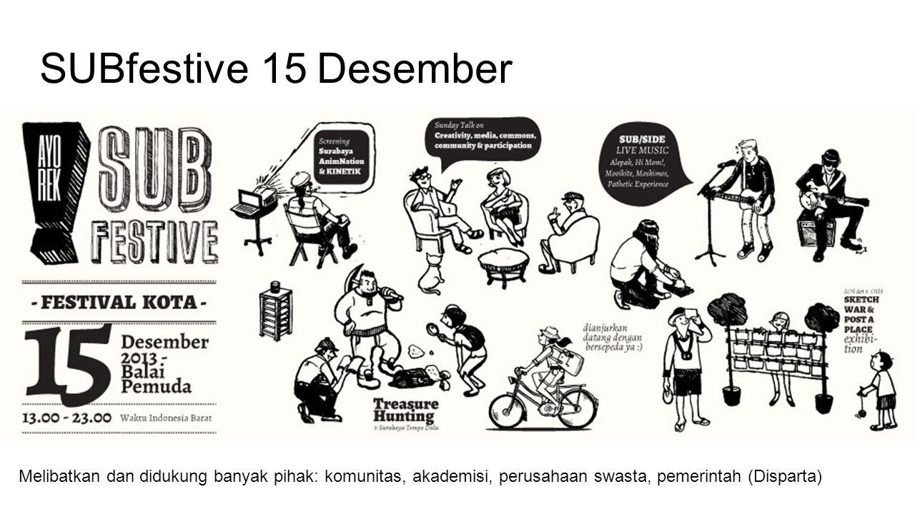 SUBfestive 15 Desember Melibatkan dan didukung banyak pihak: komunitas, akademisi, perusahaan swasta, pemerintah (Disparta)
