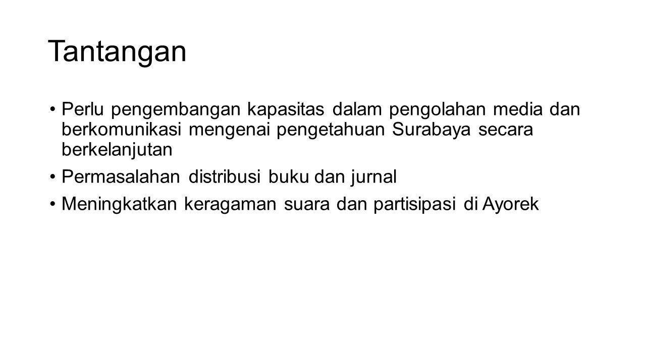 •Perlu pengembangan kapasitas dalam pengolahan media dan berkomunikasi mengenai pengetahuan Surabaya secara berkelanjutan •Permasalahan distribusi buku dan jurnal •Meningkatkan keragaman suara dan partisipasi di Ayorek Tantangan