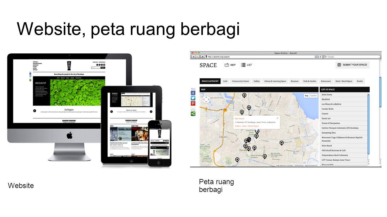 Website, peta ruang berbagi Website Peta ruang berbagi