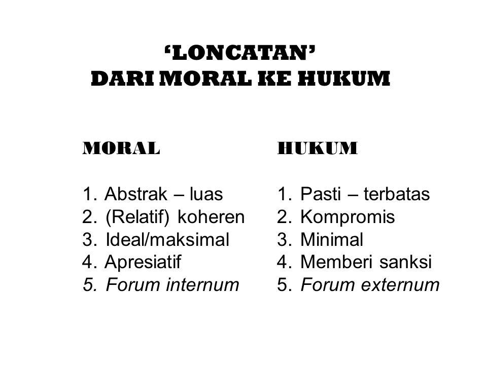 'LONCATAN' DARI MORAL KE HUKUM MORAL 1. Abstrak – luas 2. (Relatif) koheren 3. Ideal/maksimal 4. Apresiatif 5. Forum internum HUKUM 1. Pasti – terbata