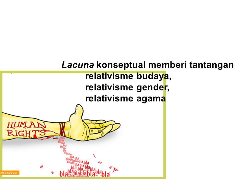 Lacuna konseptual memberi tantangan relativisme budaya, relativisme gender, relativisme agama