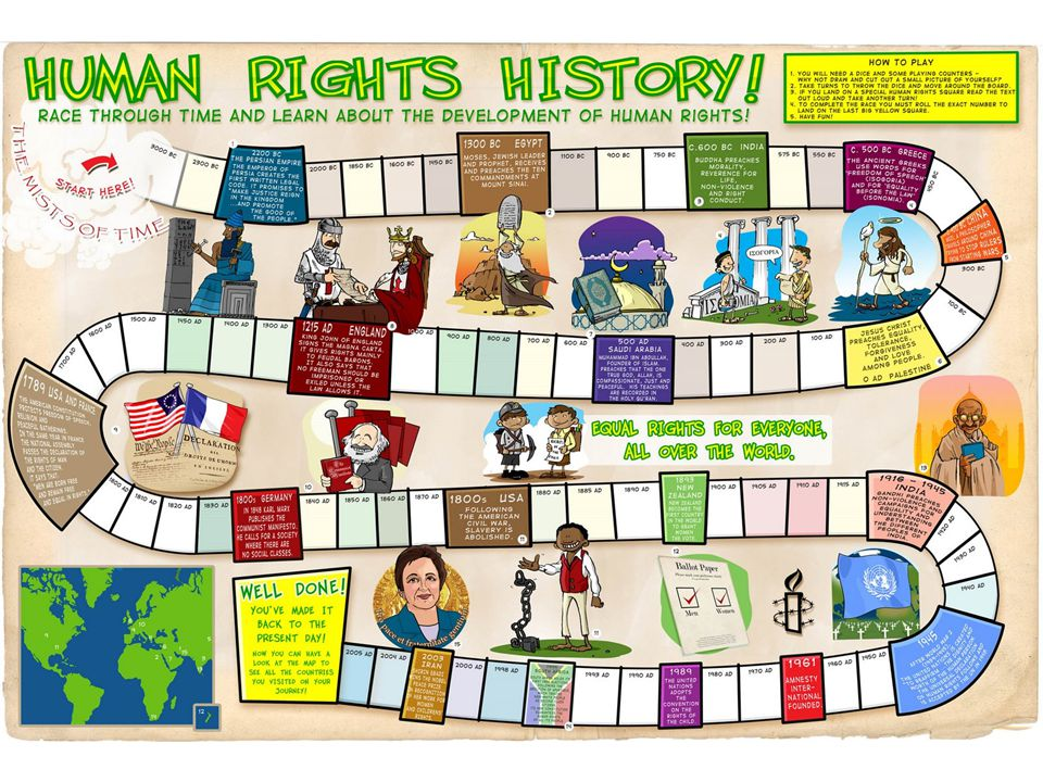 Magna Carta Libertate (1215) Codex Hammurabi (1800 SM) Bill of Rights (1689) Rights of Man (1776) Deklarasi Hak Manusia dan Warganegara (1789) Konvensi Penghapusan Perbudakan (1926) Konvensi Jenewa untuk Korban Perang (1864) Traktat Versailes untuk Perlindungan Buruh (1919) DUHAM (1948 KIHESB (1966) KIHSP (1966) PERKEMBANGAN PAHAM DAN HUKUM HAK-HAK ASASI MANUSIA INTERNASIONAL .