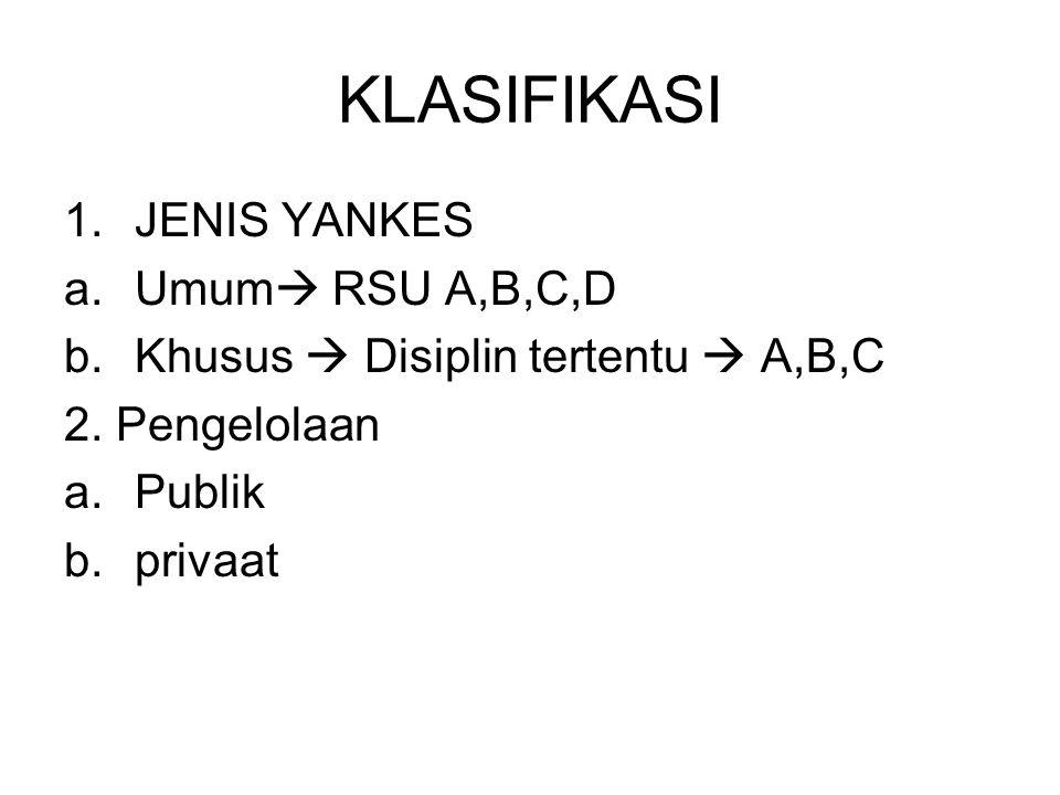 KLASIFIKASI 1.JENIS YANKES a.Umum  RSU A,B,C,D b.Khusus  Disiplin tertentu  A,B,C 2. Pengelolaan a.Publik b.privaat