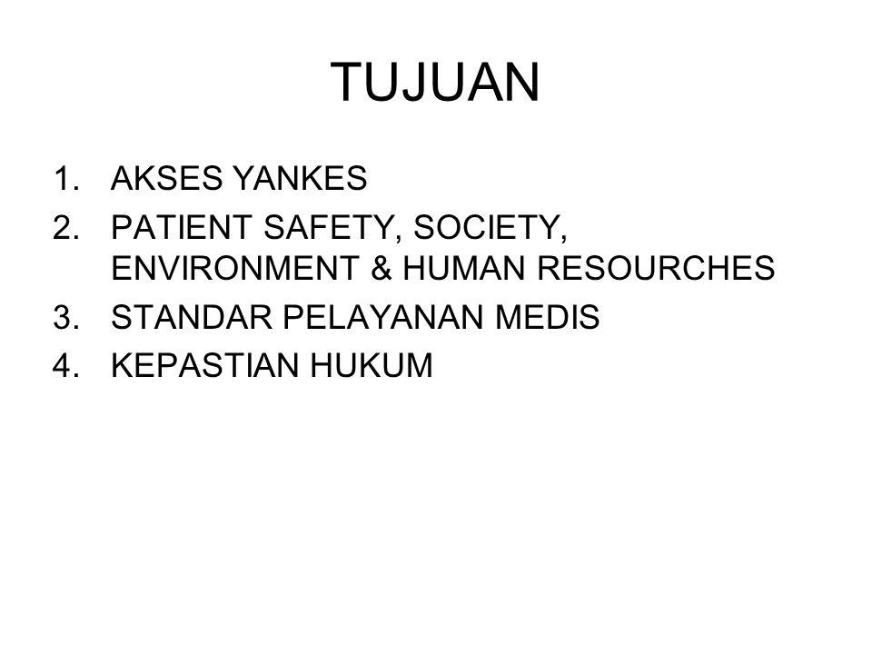 HUBUNGAN RS - DOKTER 1.DOKTER IN  RESPONDEAT SUPERIOR 2.DOKTER OUT  DOKTER KONTRAK  TGGNG JWB MANDIRI