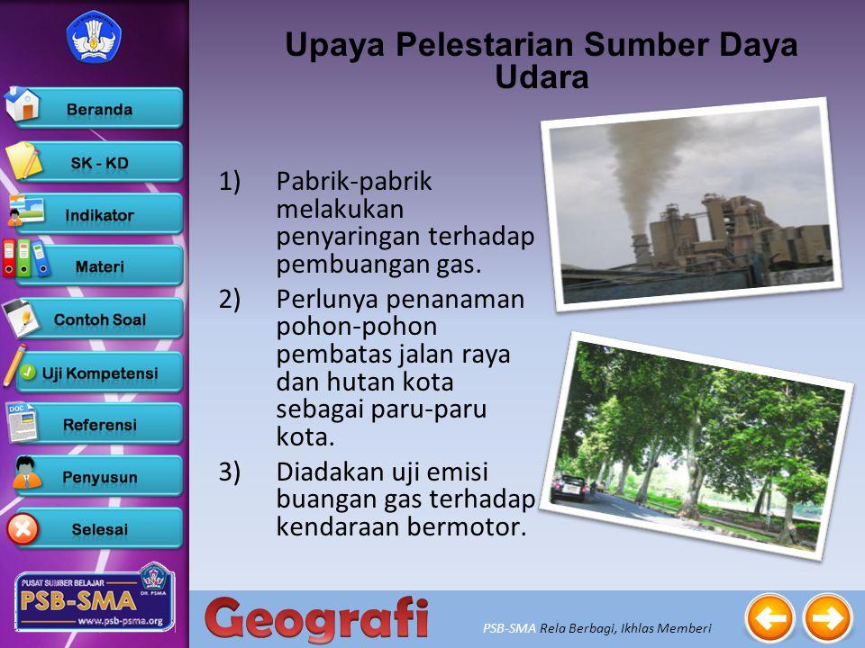 PSB-SMA Rela Berbagi, Ikhlas Memberi Upaya Pelestarian Sumber Daya Air 1)Pengamanan pintu-pintu air 2)Penggunaan air yang tidak berlebih. 3) Hutan-hut
