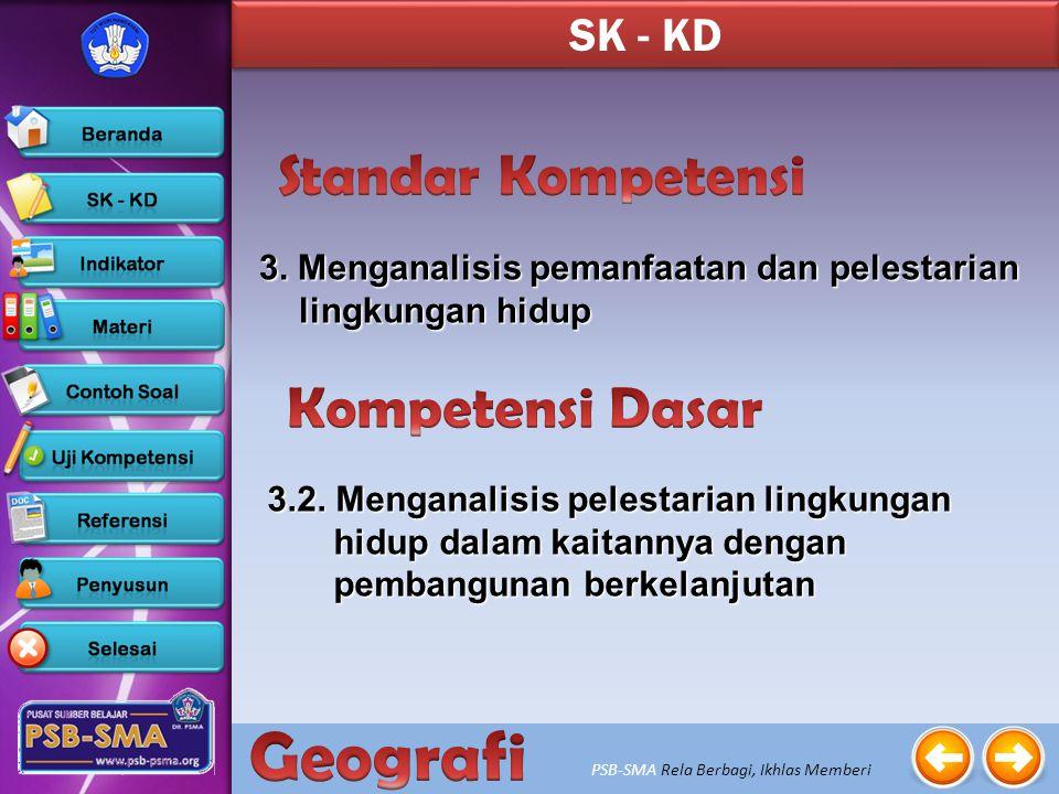 PSB-SMA Rela Berbagi, Ikhlas Memberi • Wardiyatmoko (2004), Geografi SMA Jakarta, Erlangga • Iskandar (2004), Geografi 1 Bandung, Rosda • Isda Sugara (2009),Isda Sugara, Piranti • Totok Gunawan (2009), Geografi SMA, Ganeca Inter Plus REFERENSI