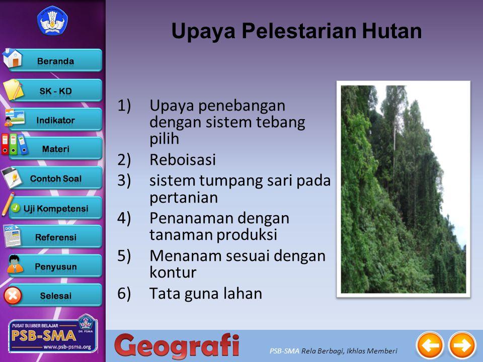 PSB-SMA Rela Berbagi, Ikhlas Memberi 1.Apakah upaya pelestarian Lingkungan Hidup itu .