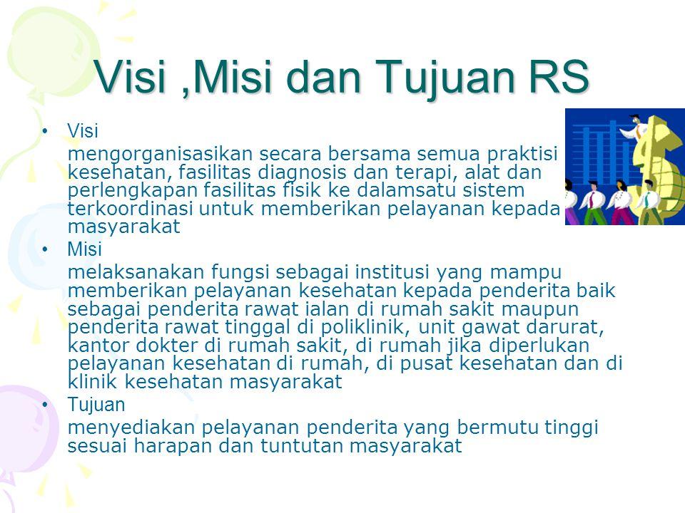 Klasifikasi Rumah Sakit 1.Klasifikasi secara Umum a.