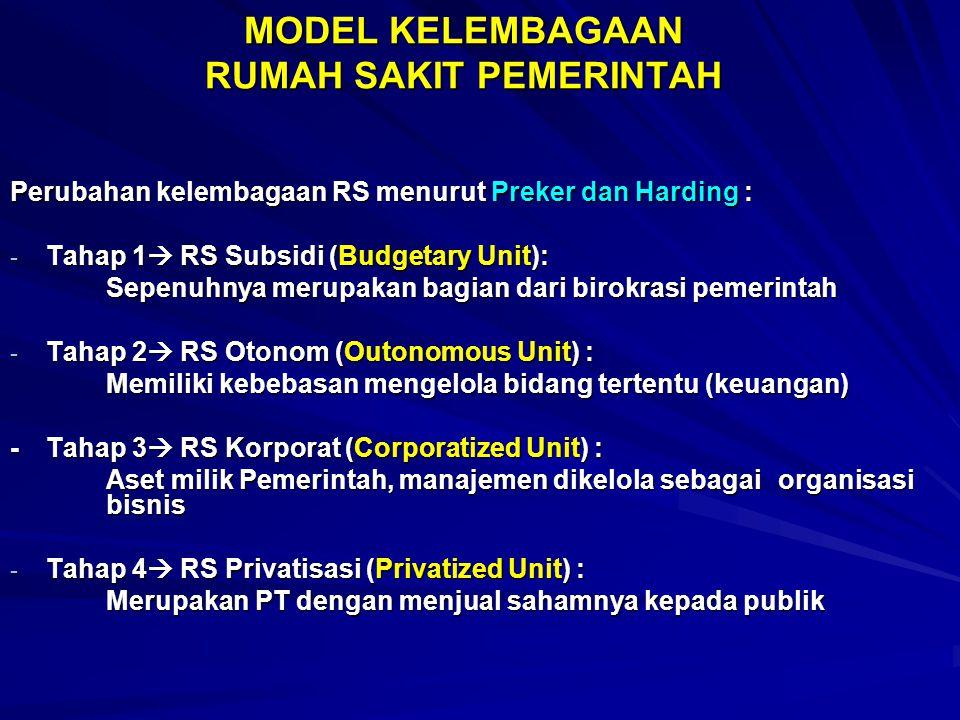 MODEL KELEMBAGAAN RUMAH SAKIT PEMERINTAH Perubahan kelembagaan RS menurut Preker dan Harding : - Tahap 1  RS Subsidi (Budgetary Unit): Sepenuhnya merupakan bagian dari birokrasi pemerintah - Tahap 2  RS Otonom (Outonomous Unit) : Memiliki kebebasan mengelola bidang tertentu (keuangan) - Tahap 3  RS Korporat (Corporatized Unit) : Aset milik Pemerintah, manajemen dikelola sebagai organisasi bisnis - Tahap 4  RS Privatisasi (Privatized Unit) : Merupakan PT dengan menjual sahamnya kepada publik