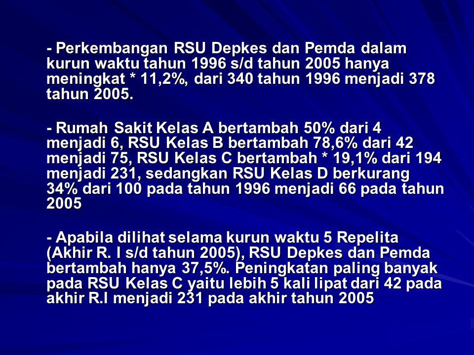 - Perkembangan RSU Depkes dan Pemda dalam kurun waktu tahun 1996 s/d tahun 2005 hanya meningkat * 11,2%, dari 340 tahun 1996 menjadi 378 tahun 2005. -