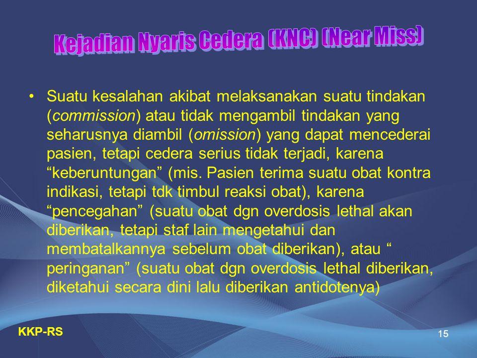 15 •Suatu kesalahan akibat melaksanakan suatu tindakan (commission) atau tidak mengambil tindakan yang seharusnya diambil (omission) yang dapat menced