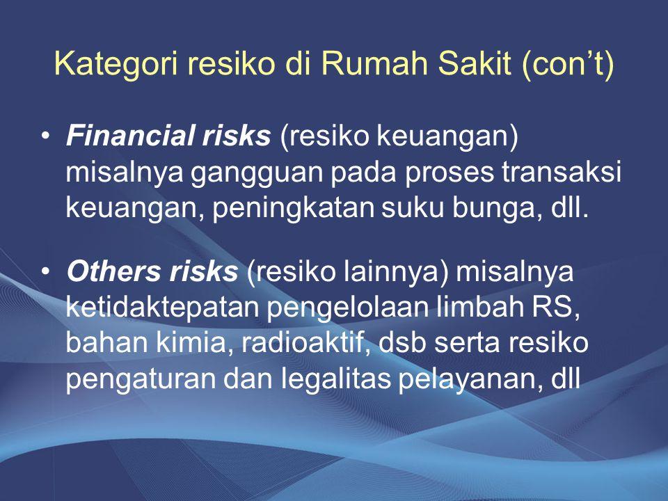 •Financial risks (resiko keuangan) misalnya gangguan pada proses transaksi keuangan, peningkatan suku bunga, dll. •Others risks (resiko lainnya) misal