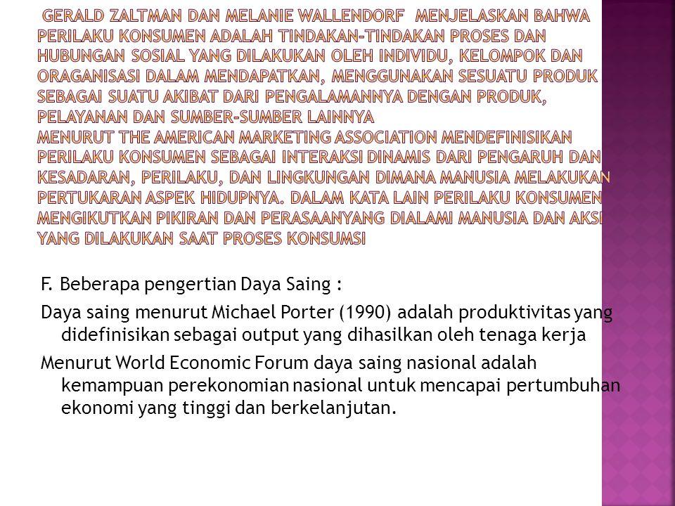F. Beberapa pengertian Daya Saing : Daya saing menurut Michael Porter (1990) adalah produktivitas yang didefinisikan sebagai output yang dihasilkan ol