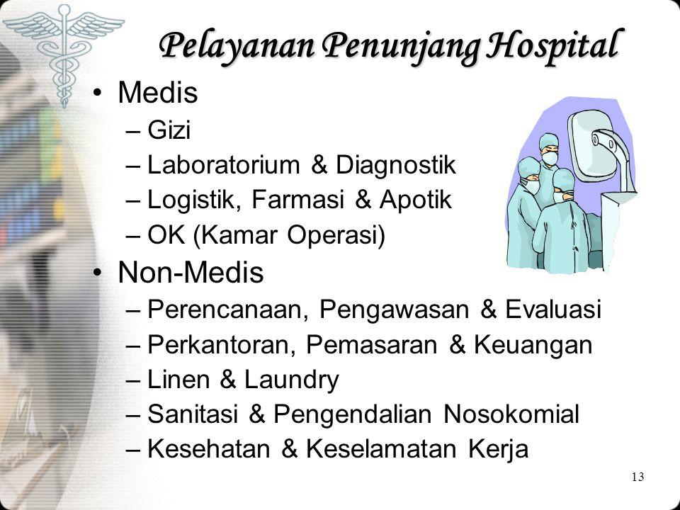 13 Pelayanan Penunjang Hospital •Medis –Gizi –Laboratorium & Diagnostik –Logistik, Farmasi & Apotik –OK (Kamar Operasi) •Non-Medis –Perencanaan, Penga