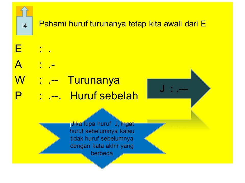 Pahami huruf turunanya tetap kita awali dari E E:.