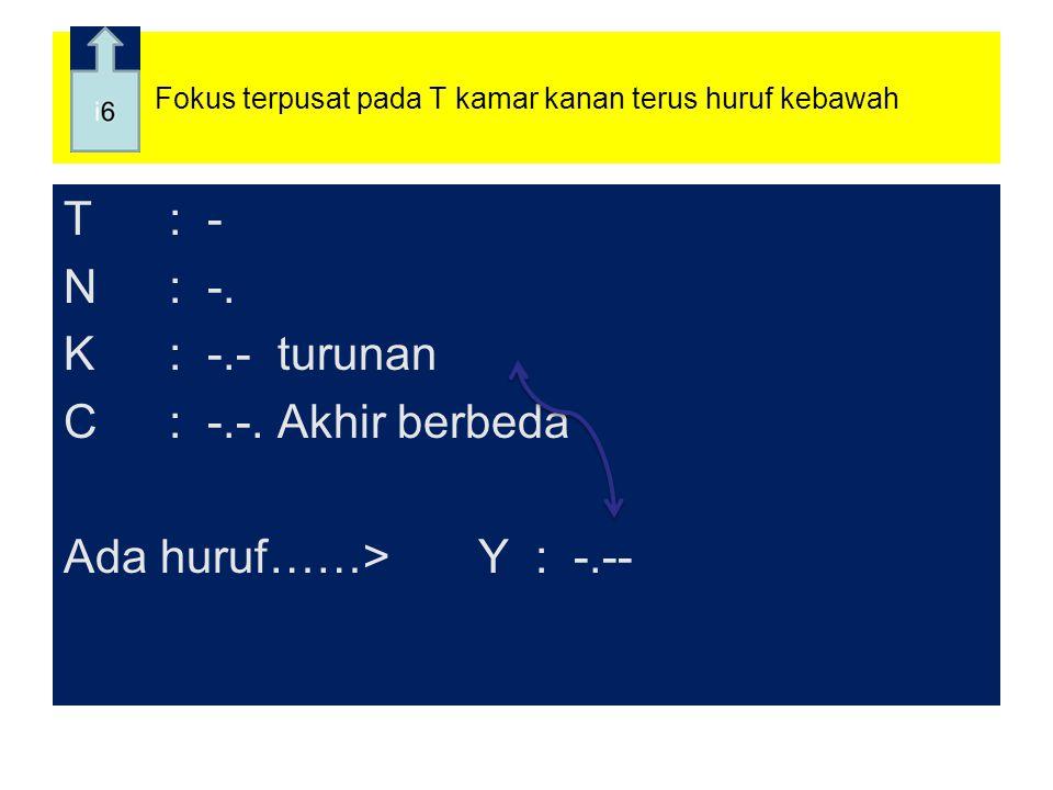 Fokus terpusat pada T kamar kanan terus huruf kebawah T: - N: -.