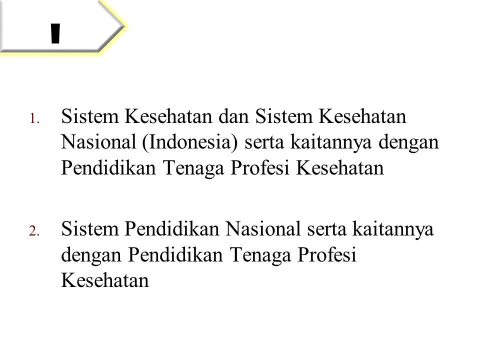 1. Sistem Kesehatan dan Sistem Kesehatan Nasional (Indonesia) serta kaitannya dengan Pendidikan Tenaga Profesi Kesehatan 2. Sistem Pendidikan Nasional