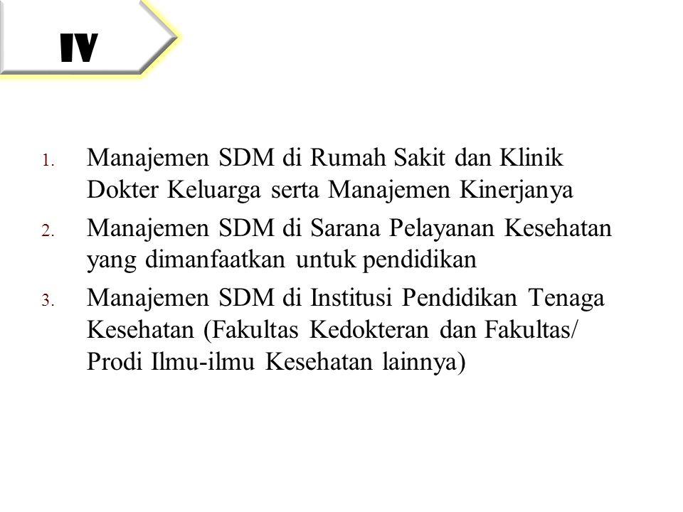 1. Manajemen SDM di Rumah Sakit dan Klinik Dokter Keluarga serta Manajemen Kinerjanya 2. Manajemen SDM di Sarana Pelayanan Kesehatan yang dimanfaatkan