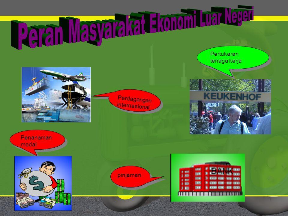 Pertukaran tenaga kerja Penanaman modal pinjaman Perdaganganinternasional