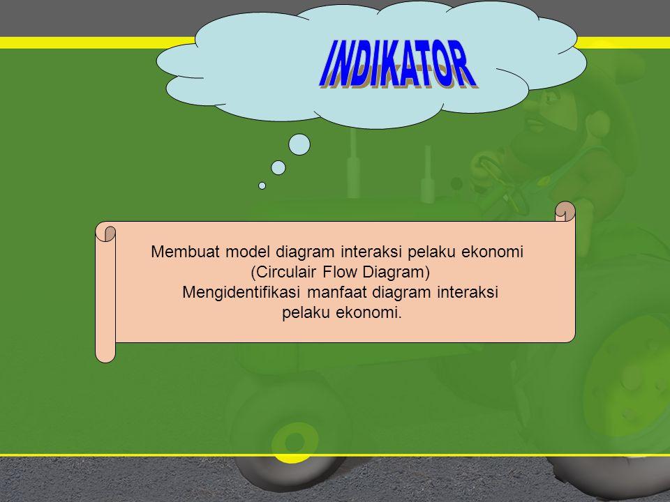 Membuat model diagram interaksi pelaku ekonomi (Circulair Flow Diagram) Mengidentifikasi manfaat diagram interaksi pelaku ekonomi.