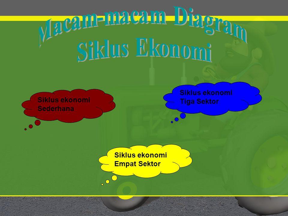 Siklus ekonomi Sederhana Siklus ekonomi Tiga Sektor Siklus ekonomi Empat Sektor