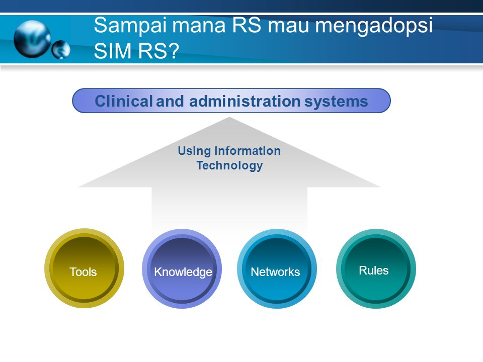 Sampai mana RS mau mengadopsi SIM RS? Clinical and administration systems ToolsNetworksKnowledge Rules Using Information Technology