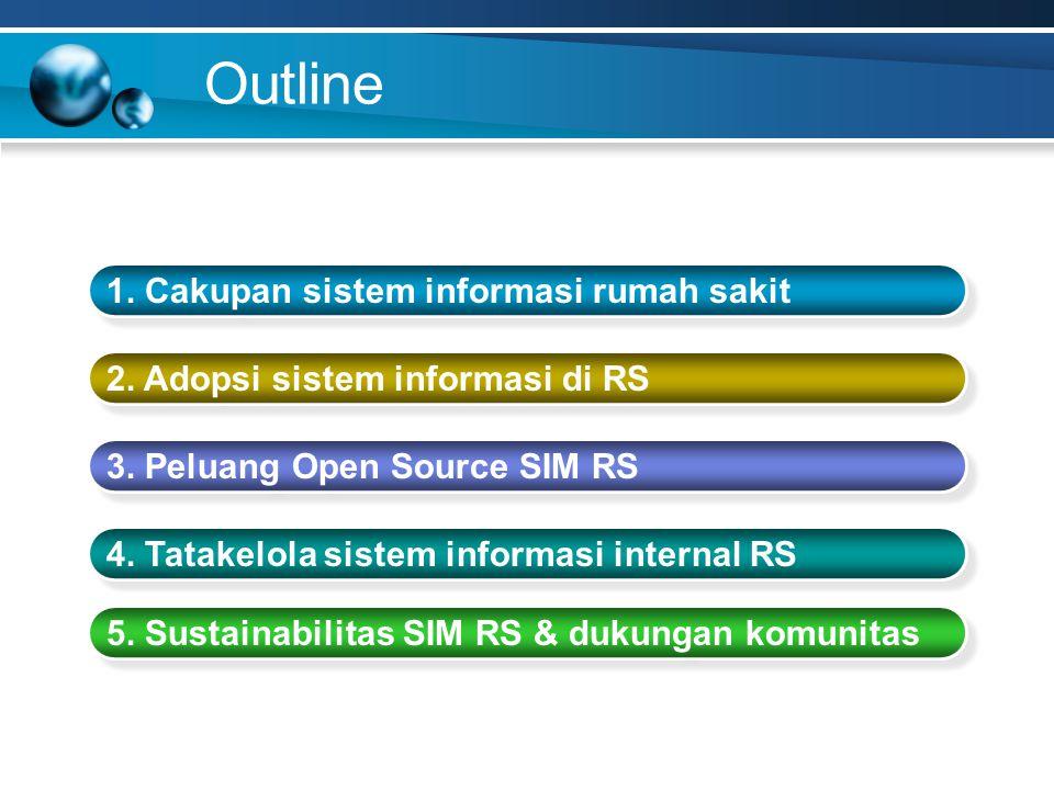 Outline 1.Cakupan sistem informasi rumah sakit 2.