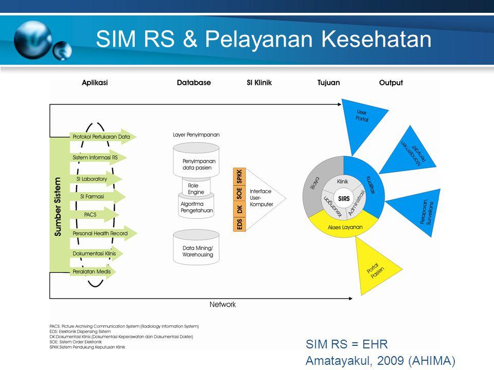 SIM RS & Pelayanan Kesehatan SIM RS = EHR Amatayakul, 2009 (AHIMA)