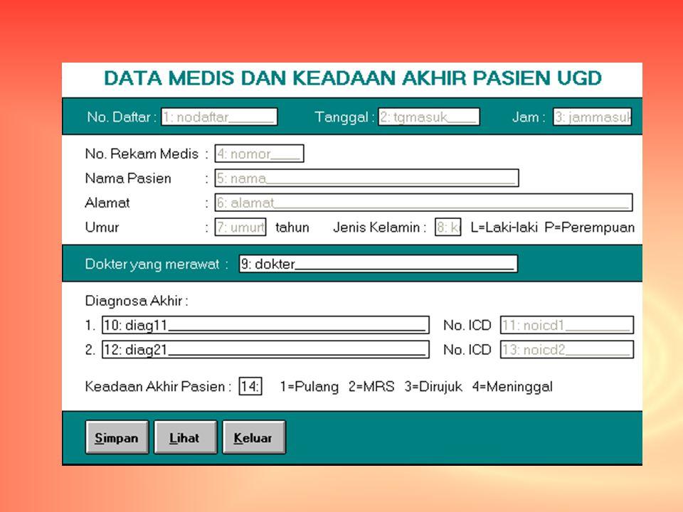 Data Medis dan Keadaan akhir UGD