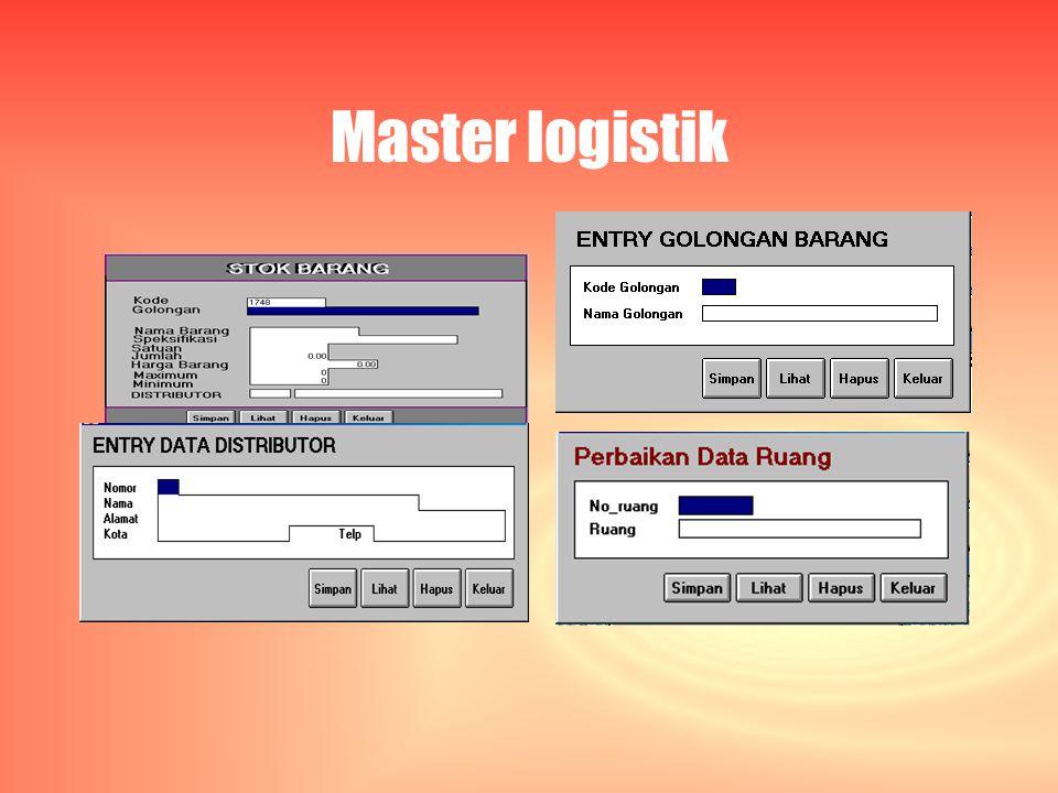 Master logistik