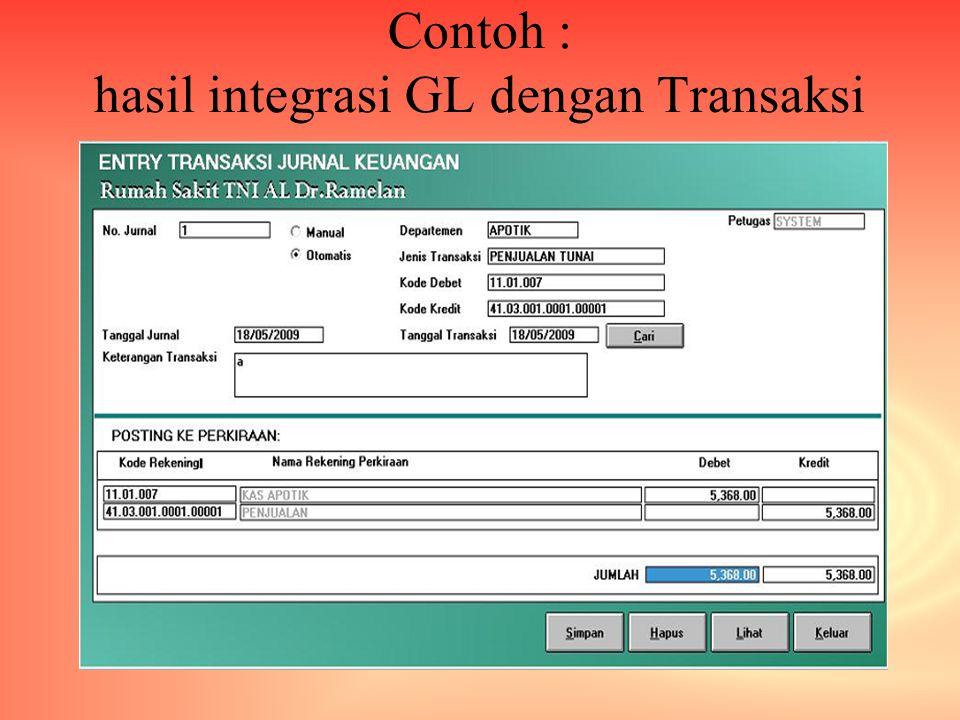 Contoh : hasil integrasi GL dengan Transaksi