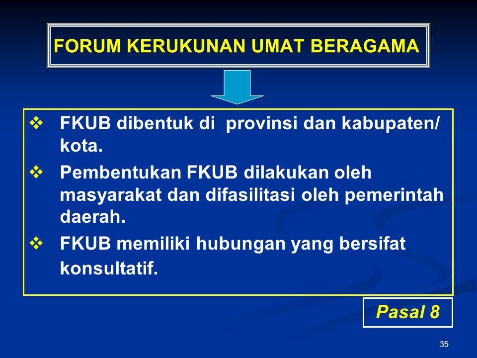 35 FORUM KERUKUNAN UMAT BERAGAMA   FKUB dibentuk di provinsi dan kabupaten/ kota.   Pembentukan FKUB dilakukan oleh masyarakat dan difasilitasi ol