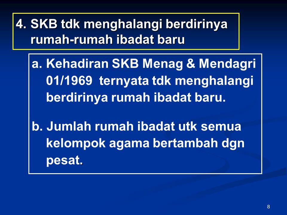 59 KETENTUAN PERALIHAN (1) (1)FKUB dan Dewan Penasehat FKUB di provinsi dan kabupaten/kota dibentuk paling lambat 1 (satu) tahun sejak Peraturan Bersama ini ditetapkan.