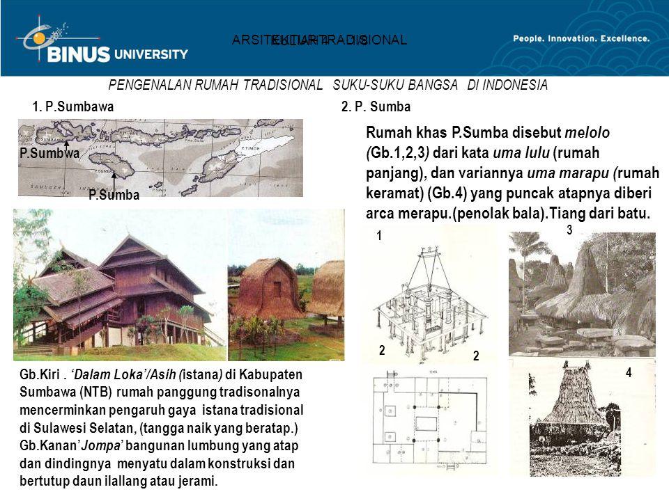 PENGENALAN RUMAH TRADISIONAL SUKU-SUKU BANGSA DI INDONESIA 1. P.Sumbawa2. P. Sumba ARSITEKTUR TRADISIONAL KULIAH 4 1/8 P.Sumbwa Gb.Kiri. 'Dalam Loka'/