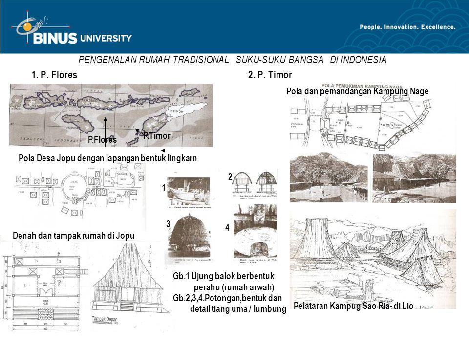 PENGENALAN RUMAH TRADISIONAL SUKU-SUKU BANGSA DI INDONESIA MASYARAKAT ETNIK DI MALUKU, MALUKU UTARA.