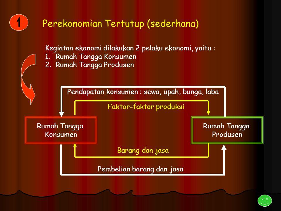 Perekonomian Terbuka Kegiatan ekonomi dapat dilakukan oleh : a.