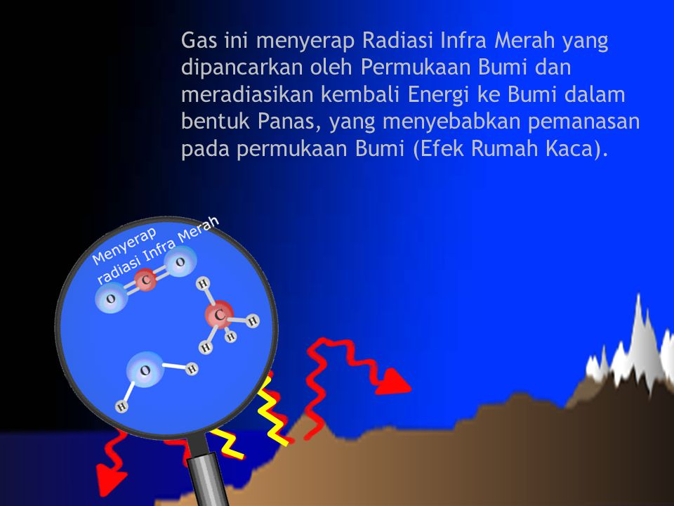 Gas ini menyerap Radiasi Infra Merah yang dipancarkan oleh Permukaan Bumi dan meradiasikan kembali Energi ke Bumi dalam bentuk Panas, yang menyebabkan pemanasan pada permukaan Bumi (Efek Rumah Kaca).