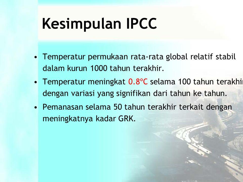 Kesimpulan IPCC •Temperatur permukaan rata-rata global relatif stabil dalam kurun 1000 tahun terakhir.