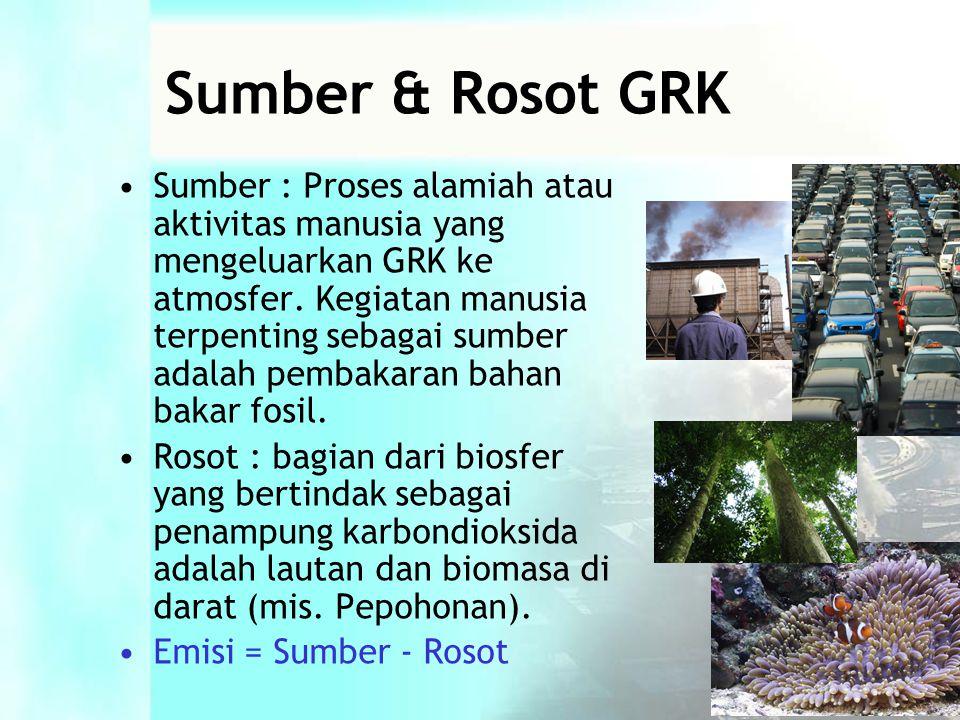 Sumber & Rosot GRK •Sumber : Proses alamiah atau aktivitas manusia yang mengeluarkan GRK ke atmosfer.
