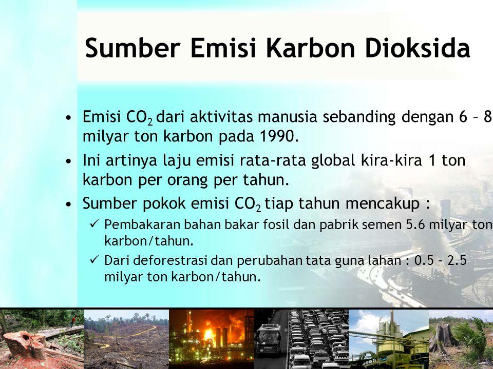 Sumber Emisi Karbon Dioksida •Emisi CO 2 dari aktivitas manusia sebanding dengan 6 – 8 milyar ton karbon pada 1990.