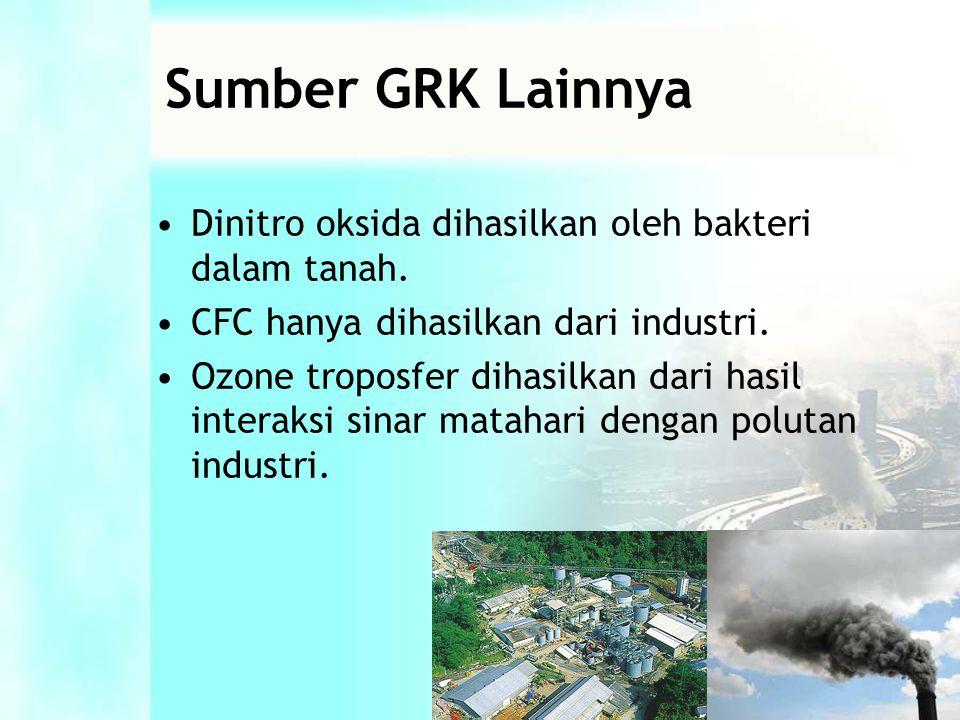 Sumber GRK Lainnya •Dinitro oksida dihasilkan oleh bakteri dalam tanah.