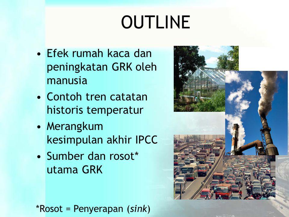 •Efek rumah kaca dan peningkatan GRK oleh manusia •Contoh tren catatan historis temperatur •Merangkum kesimpulan akhir IPCC •Sumber dan rosot* utama GRK *Rosot = Penyerapan (sink) OUTLINE
