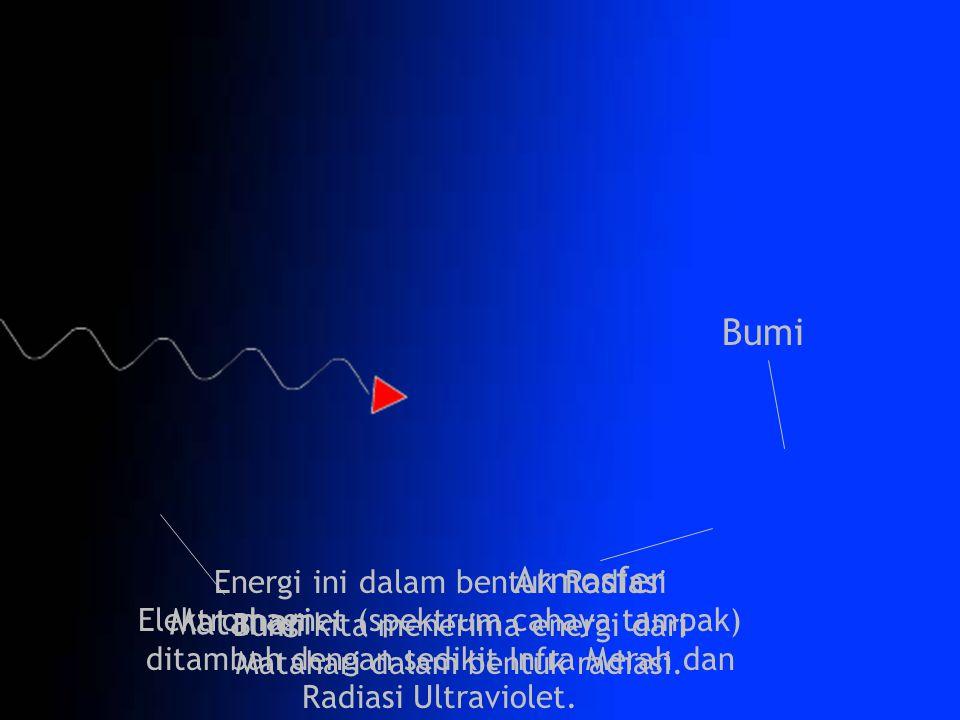 Bumi Armosfer Matahari Bumi kita menerima energi dari Matahari dalam bentuk radiasi.