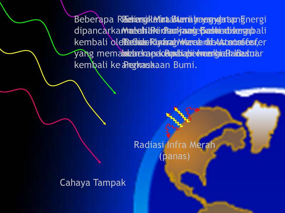 Energi Matahari yang datang memiliki Panjang Gelombang Pendek yang menembus atmosfer dan mencapai permukaan Bumi.