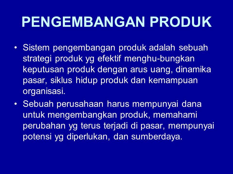 PENGEMBANGAN PRODUK •Sistem pengembangan produk adalah sebuah strategi produk yg efektif menghu-bungkan keputusan produk dengan arus uang, dinamika pasar, siklus hidup produk dan kemampuan organisasi.