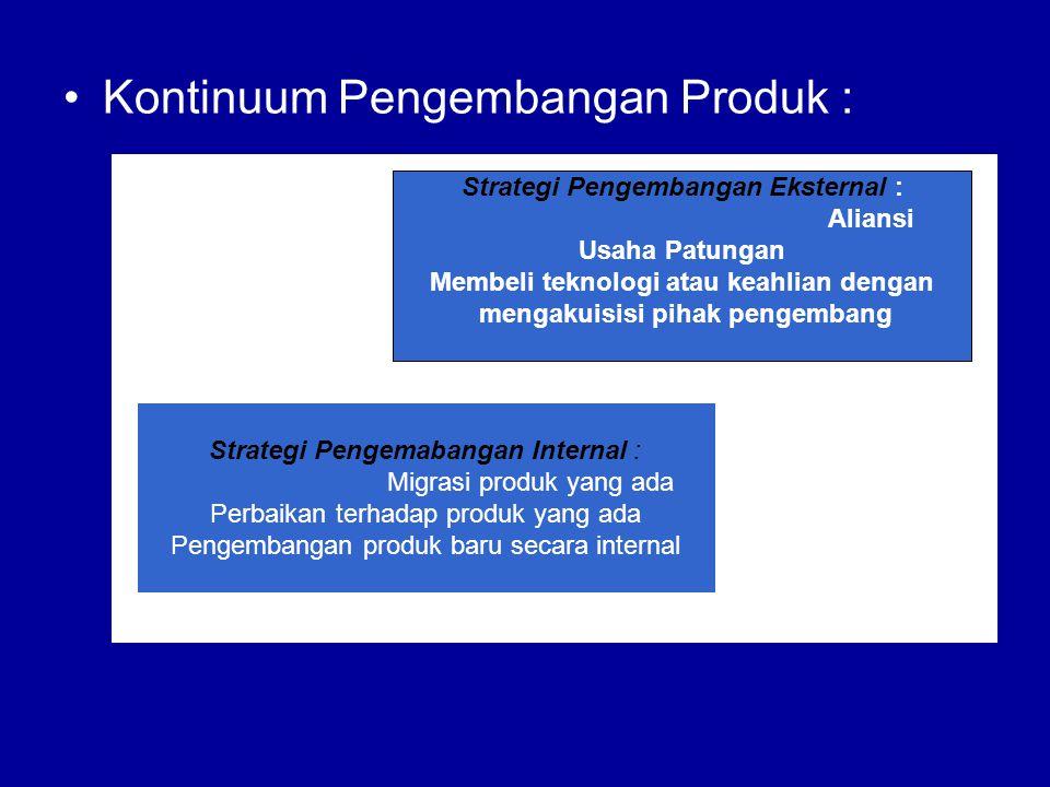 •Kontinuum Pengembangan Produk : Strategi Pengembangan Eksternal : Aliansi Usaha Patungan Membeli teknologi atau keahlian dengan mengakuisisi pihak pengembang Strategi Pengemabangan Internal : Migrasi produk yang ada Perbaikan terhadap produk yang ada Pengembangan produk baru secara internal