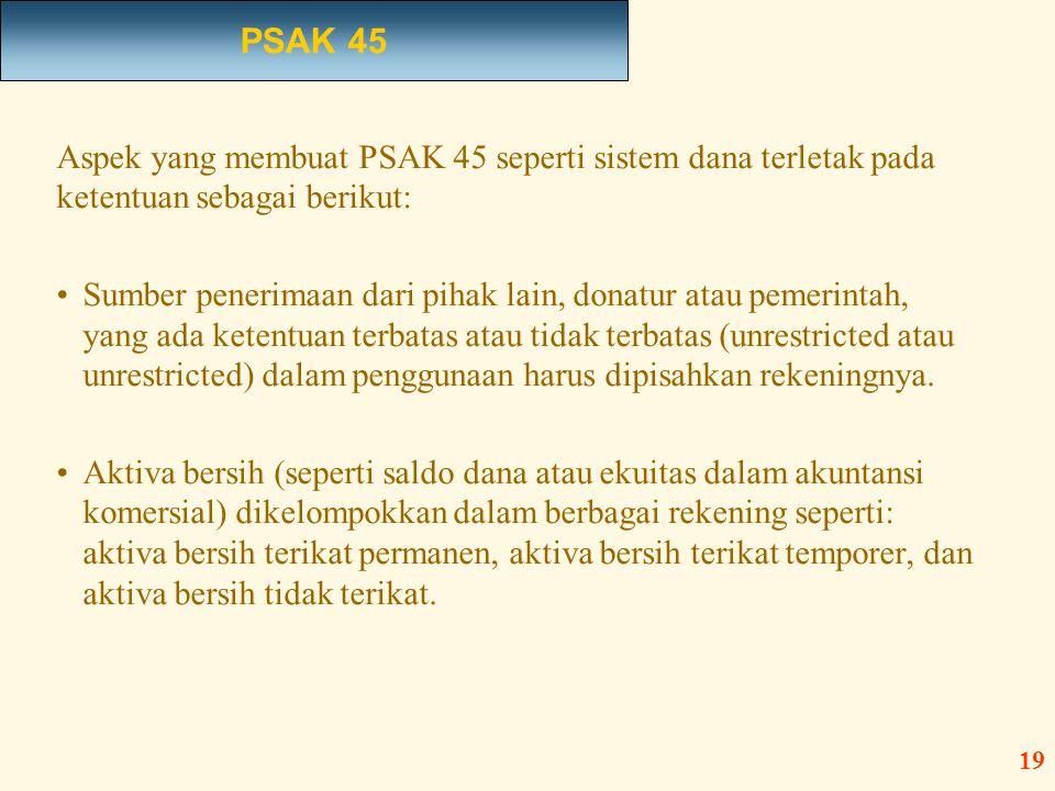 Aspek yang membuat PSAK 45 seperti sistem dana terletak pada ketentuan sebagai berikut: •Sumber penerimaan dari pihak lain, donatur atau pemerintah, y