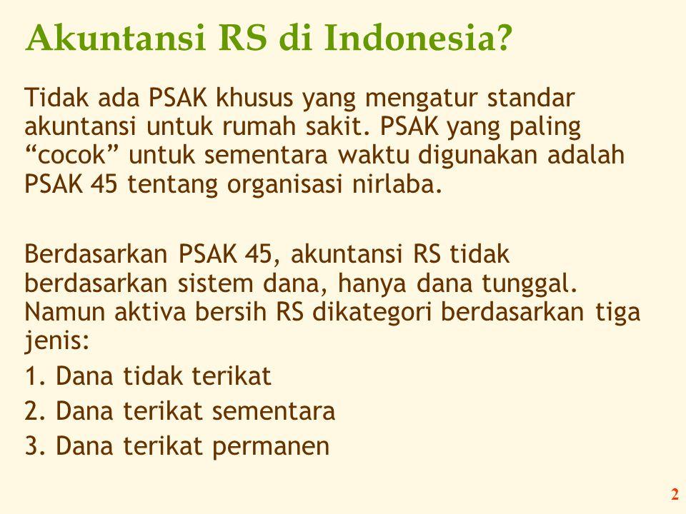 """2 Akuntansi RS di Indonesia? Tidak ada PSAK khusus yang mengatur standar akuntansi untuk rumah sakit. PSAK yang paling """"cocok"""" untuk sementara waktu d"""