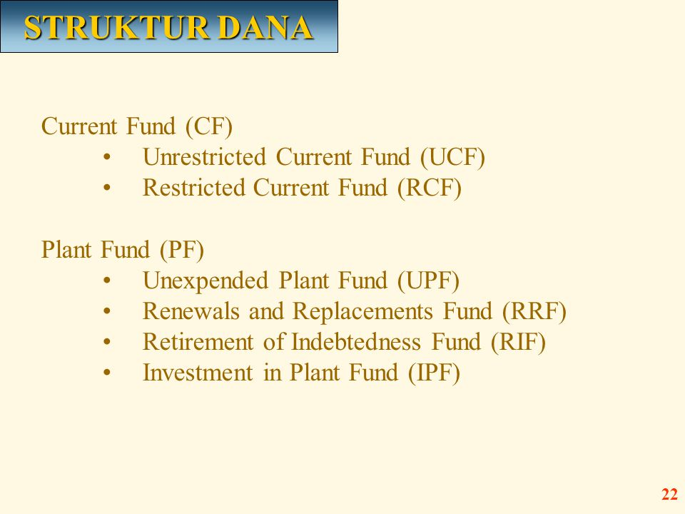 Current Fund (CF) • Unrestricted Current Fund (UCF) • Restricted Current Fund (RCF) Plant Fund (PF) • Unexpended Plant Fund (UPF) • Renewals and Repla